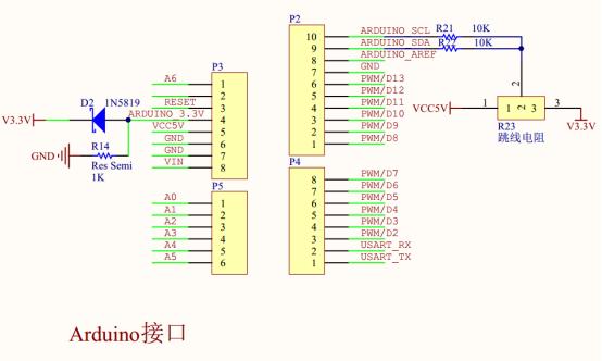 标准arduino 接口