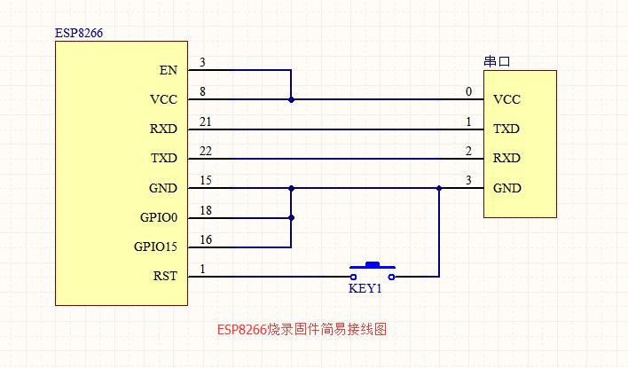esp8266烧写机智云固件方法