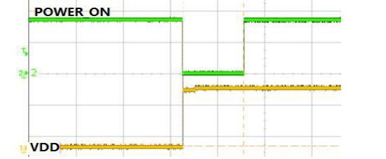 图 2-2 模块开机成功