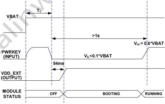 图 9:开机时序图