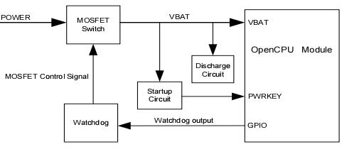 图 12:看门狗电路