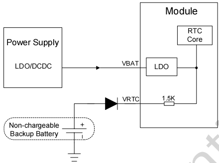 图 13: 使用不可充电电池给 VRTC 管脚供电