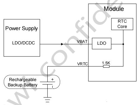 图 14: 使用可充电电池给 VRTC 管脚供电