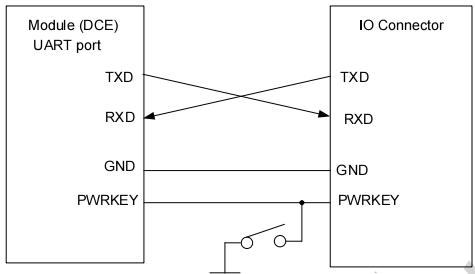 图 17:软件升级连线图