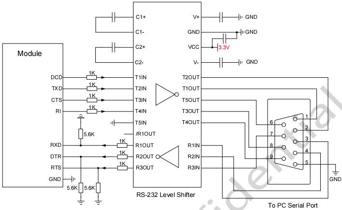图 20:RS232 电平转换电路