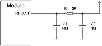图 22:射频参考电路